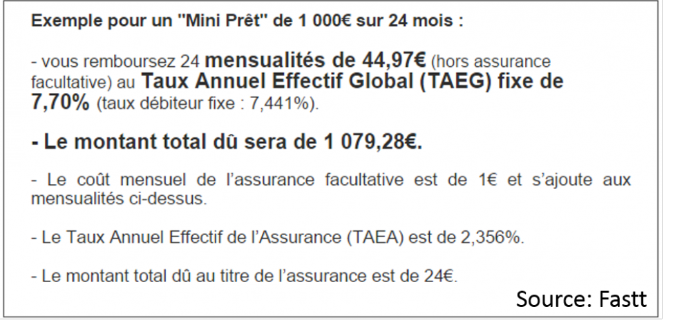 Fastt _ mini pret