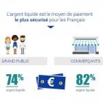 Baromètre Brink's France-IFOP des Français et de l'argent liquide
