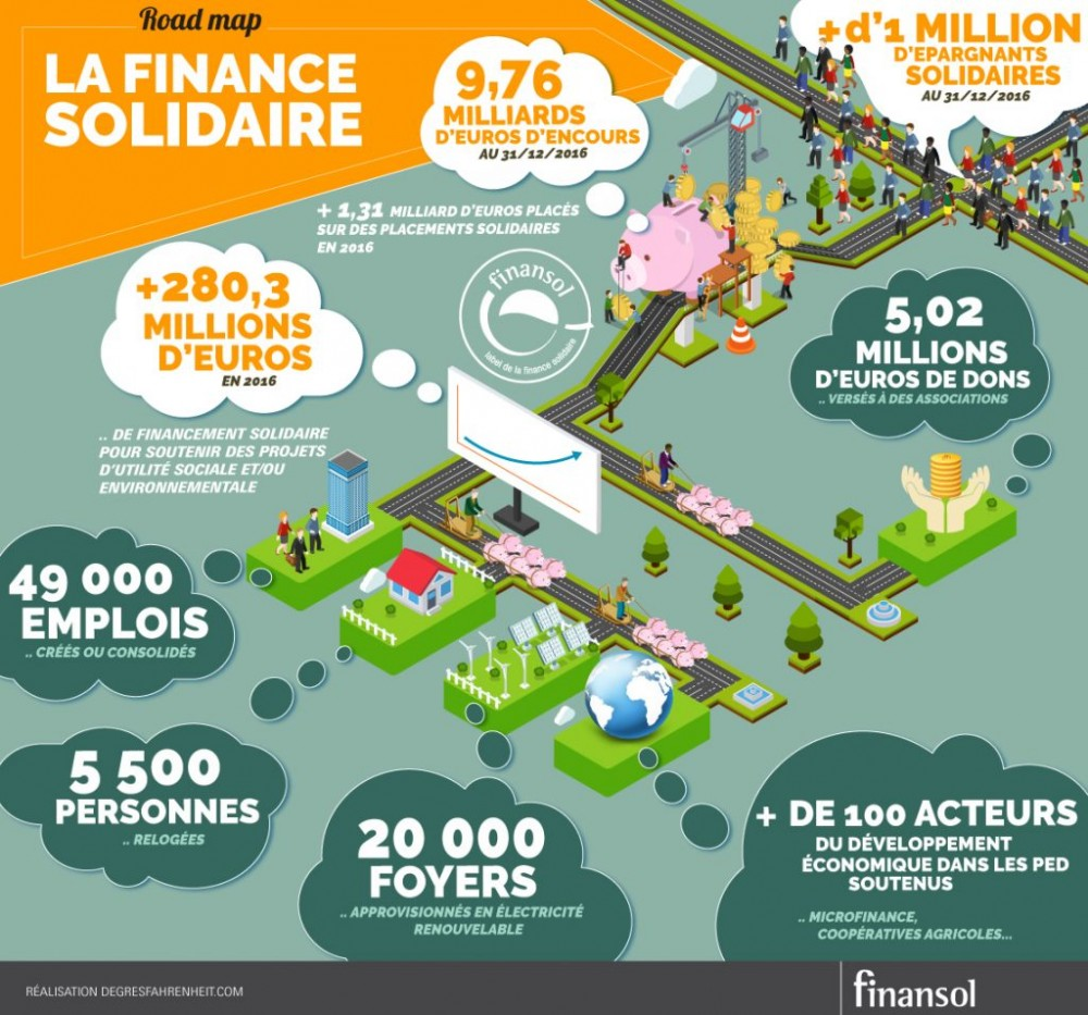 infographie-finance-solidaire-2016