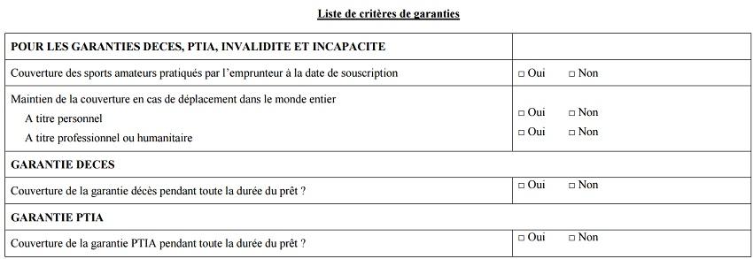 Liste équivalence garanties CCSF