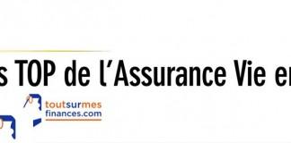 Top assurance-vie en ligne