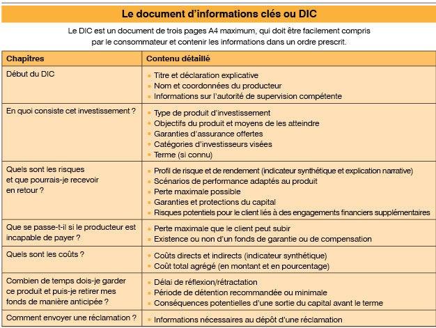 e339f05b581 Comparer les contrats d assurance-vie devient plus simple grâce aux ...
