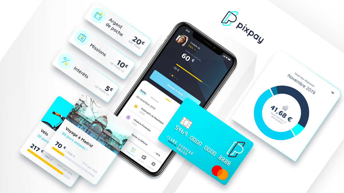 Application Pixpay